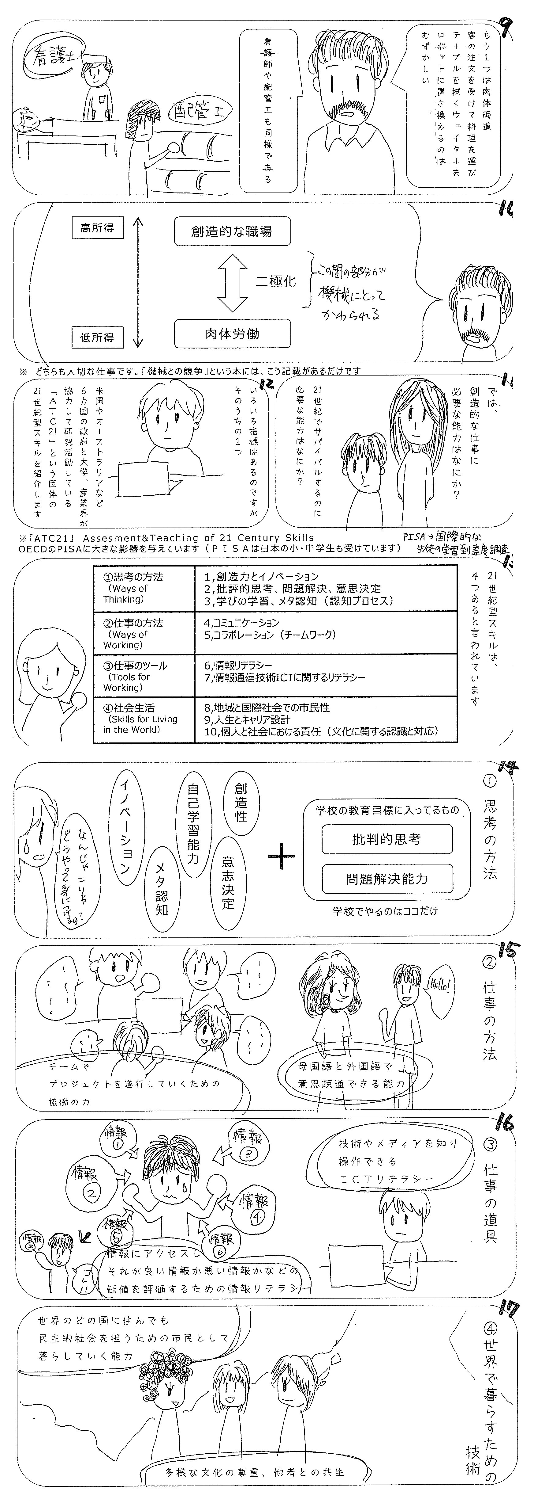 http://www.cobon.jp/news/%E6%BC%AB%E7%94%BB%E5%A4%89%E6%8F%9B2.jpg